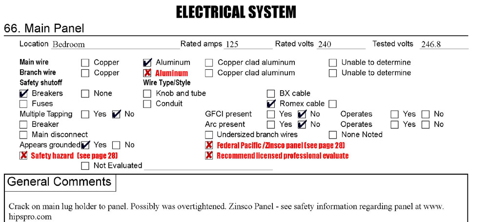 We also verbally recommended replacement of the Zinsco panel and repair the aluminum wiring and noted it further in her report.  sc 1 st  Home Inspections of Puget Sound : branch wiring - yogabreezes.com