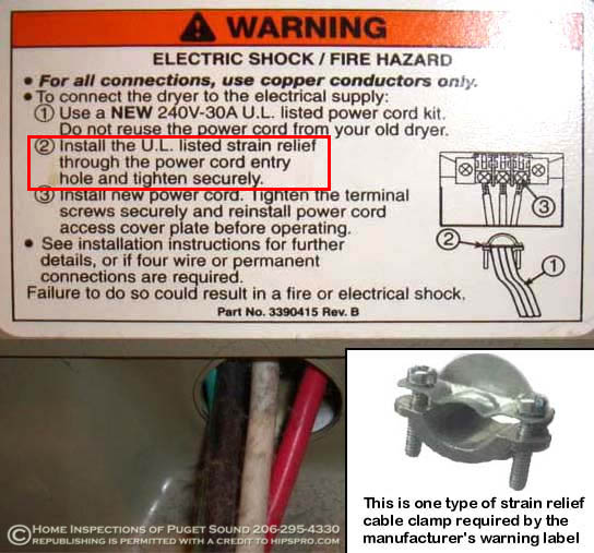 All dryers should have proper strain reliefs for the power cords