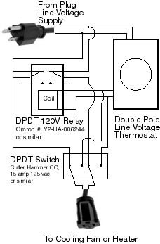 this is a simple circuit to control a cooling fan first consider the location of the fan and where you want to locate the thermostat when you buy the cord pick one that will be long enough to go from a