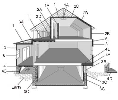 Home Inspection Of Puget Sound Homeowners Newsletter